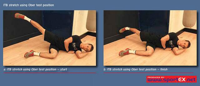 leg-side-lift-it-band-syndrome-stretches-complete-runners-guide-to-itbs