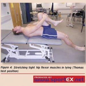 Thomas test stretch