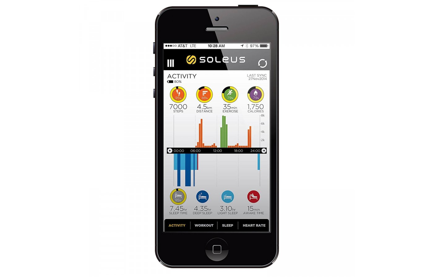 The Soleus Thrive Activity Tracker works with the Soleus app (no longer available in the App Store)
