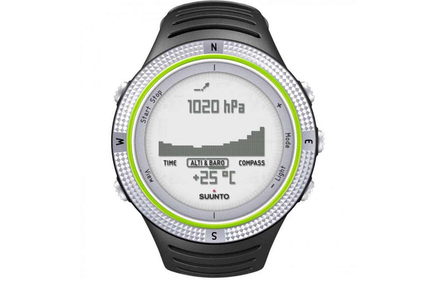Suunto Core with Graph