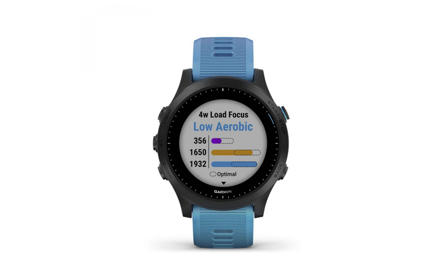 A wide range of activity tracker can be found on the Forerunner 945