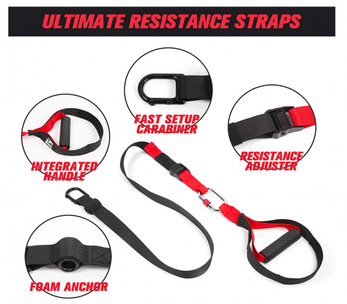 RitFit Bodyweight Resistance Trainer Kit 2