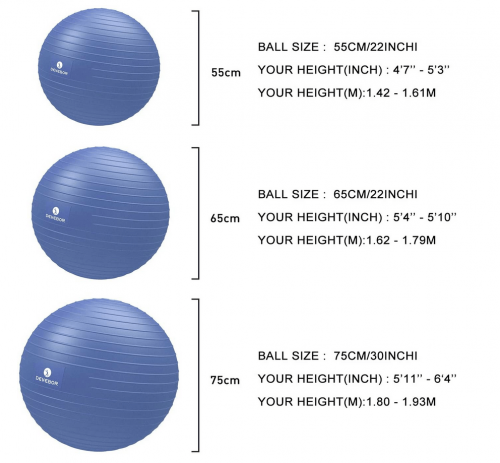 DEVEBOR Professional Grade Thick Exercise Ball sizes