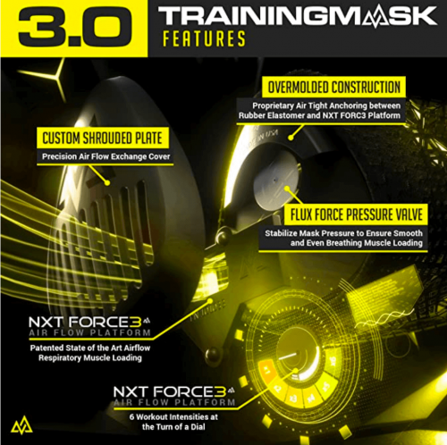 Training Mask 3.0 features