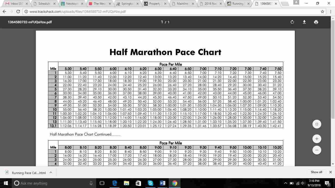 half-pace-chart
